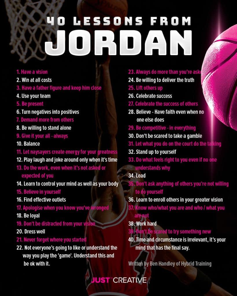 Lições de Michael Jordan