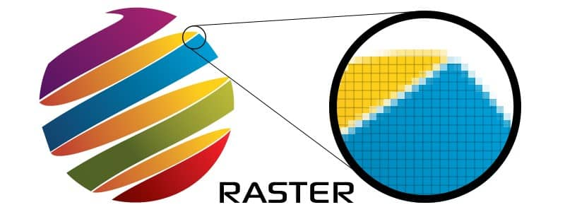 Raster images when enlarged