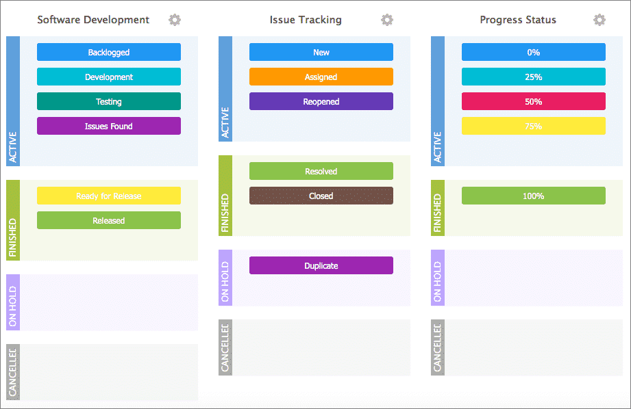 Workflow programs create step-by-step flows for remote marketing teams