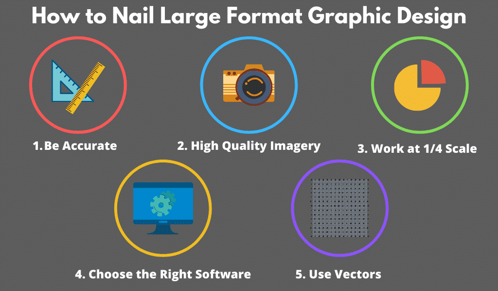 How to Nail Large Format Graphic Design