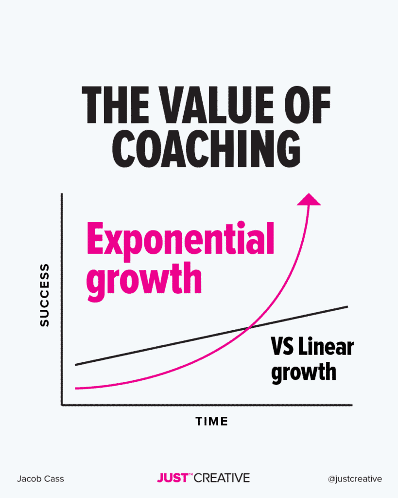 The Value of Exponential Coaching