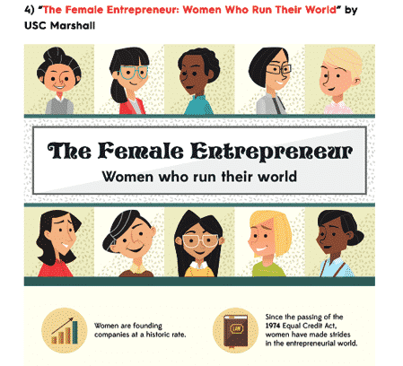 Female entrepreneurs that run the world infographic - Evergreen content for engaging consumers