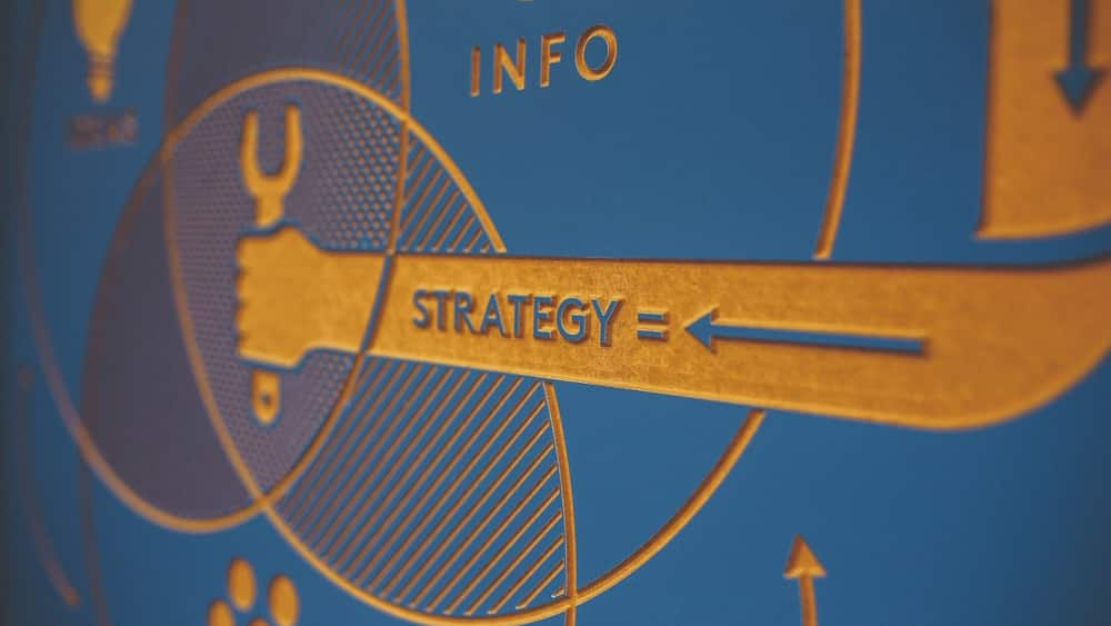 Ultimate Customer-Driven Marketing Strategy