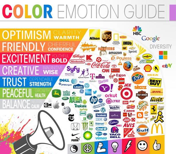 Guia de emoções coloridas