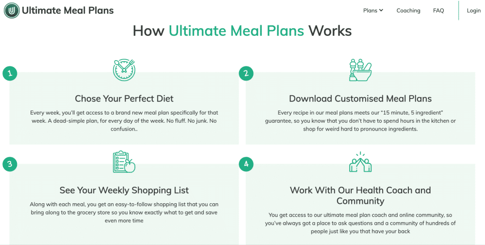 Ultimate Meal Plans green and white visual identity