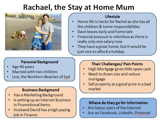internet marketing Brand persona example - stay at home Mun