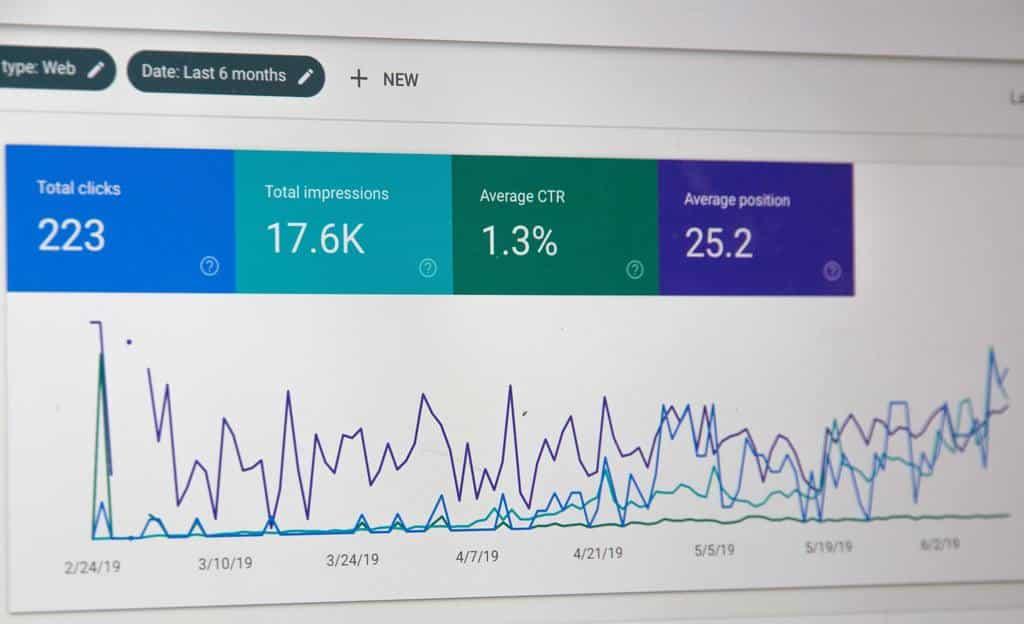 Google Search Console metrics