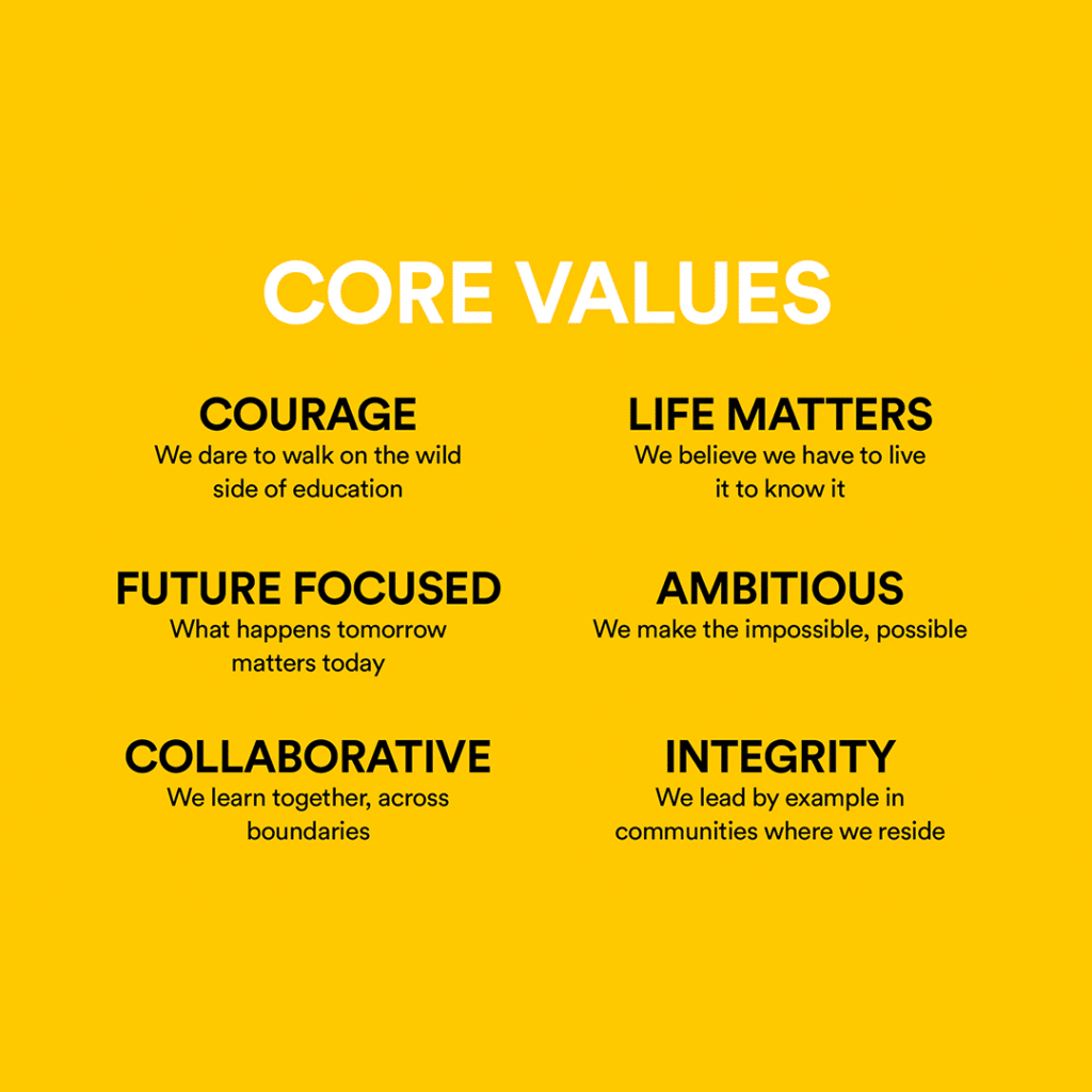 Because Core Values