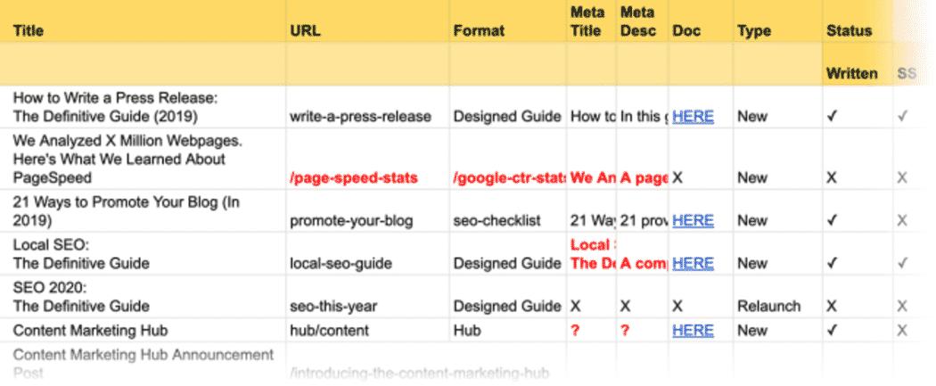 Backlinko content calendar on Google Sheet