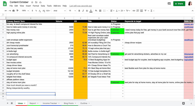 Content calendar in Google Sheet