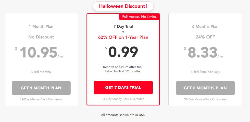 PureVPN deal price