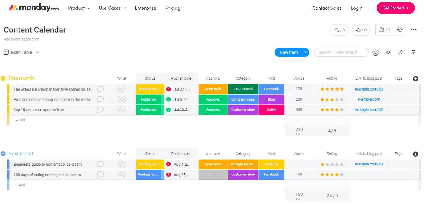 Content calendar column options on monday.com