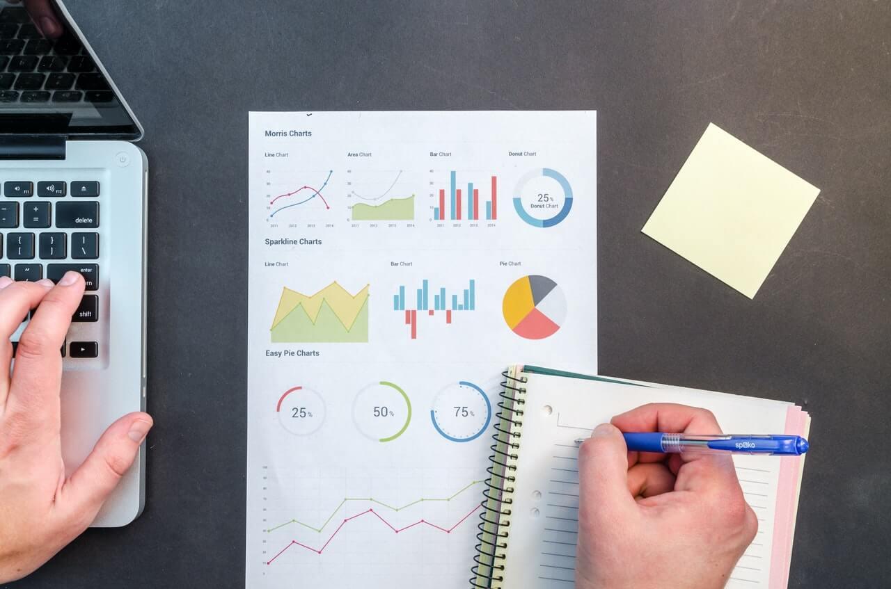 Metrics for analysing sales