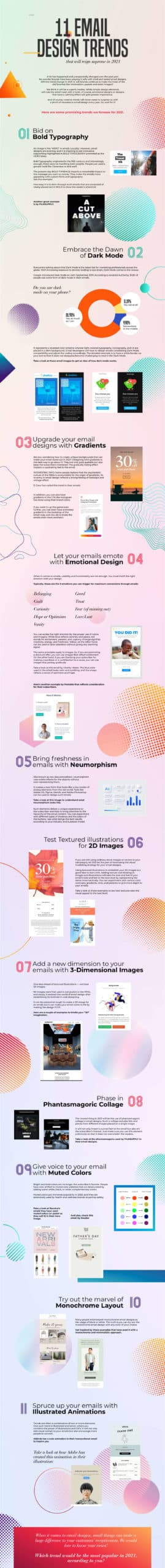Email Design Trends Infographic