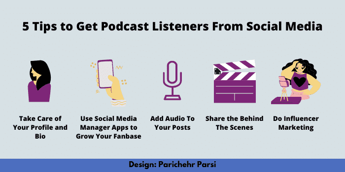 5 Tips to Get Podcast Listeners Using Social Media