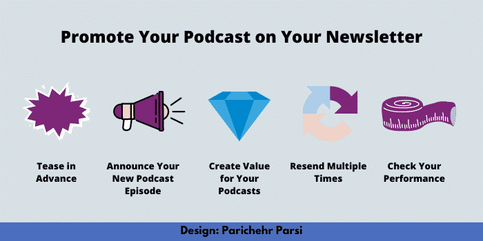 Promote Your Podcast in Your Newsletter