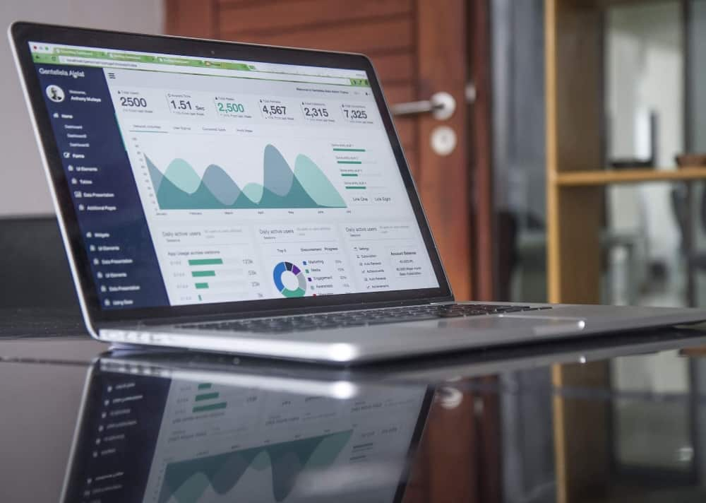 Website Analytics to Identify Underperforming Content