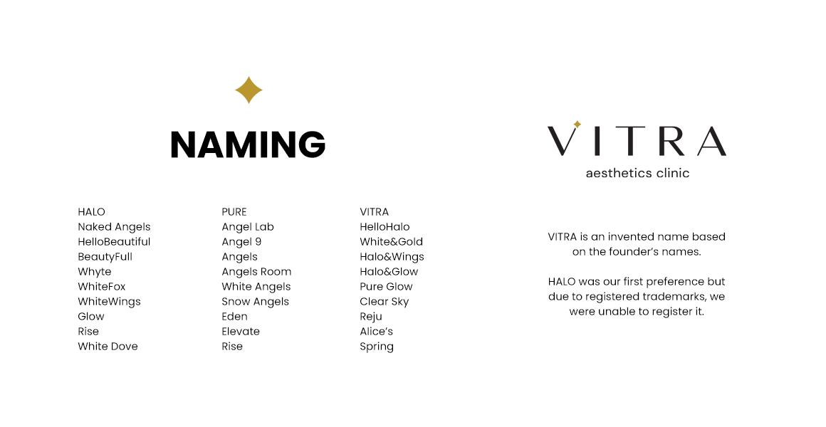 Vitra Naming