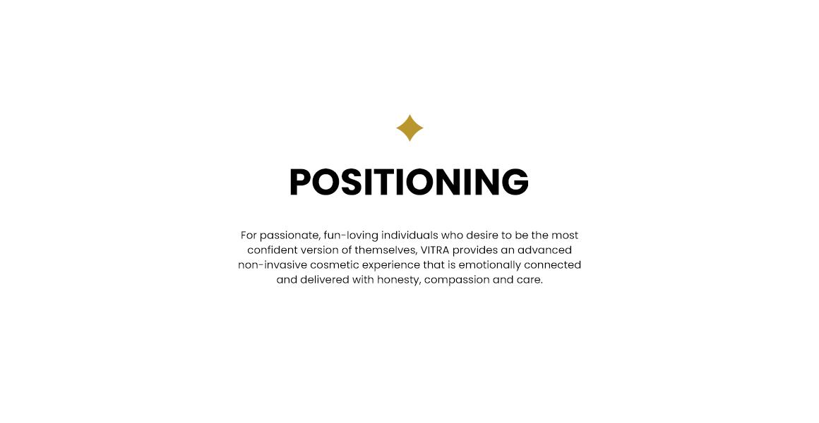 Vitra Positioning