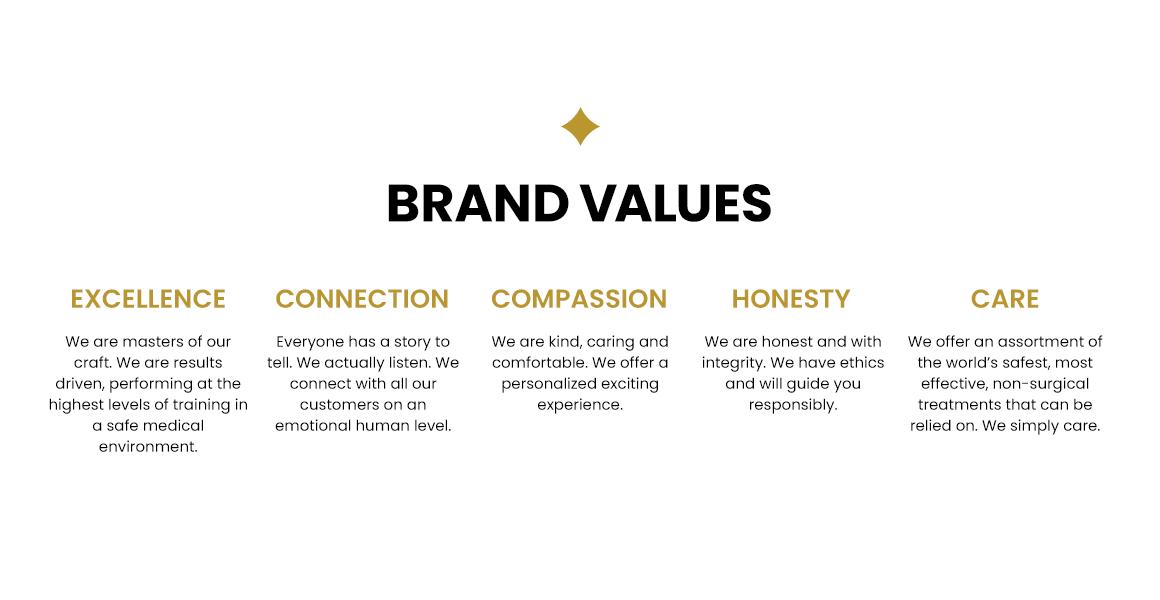 Vitra Brand Values