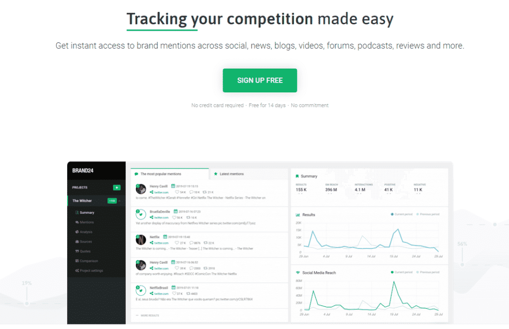 Brand24 social media analytics and reporting tool