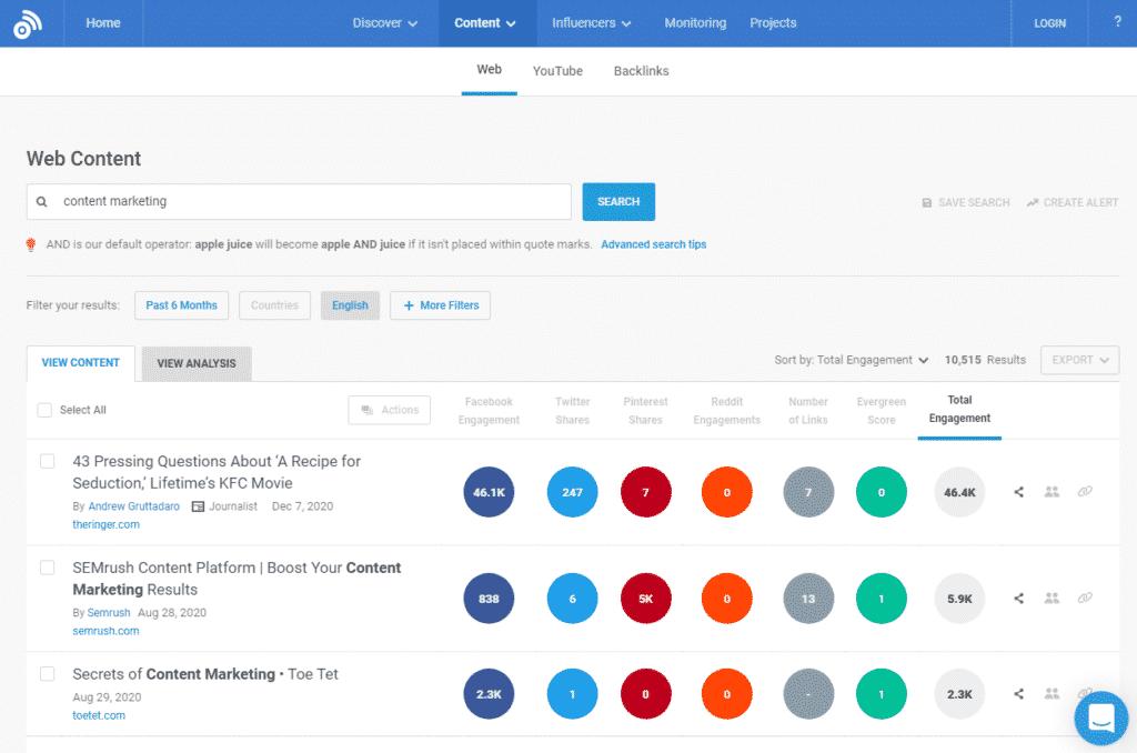 BuxxSumo social media marketing tool