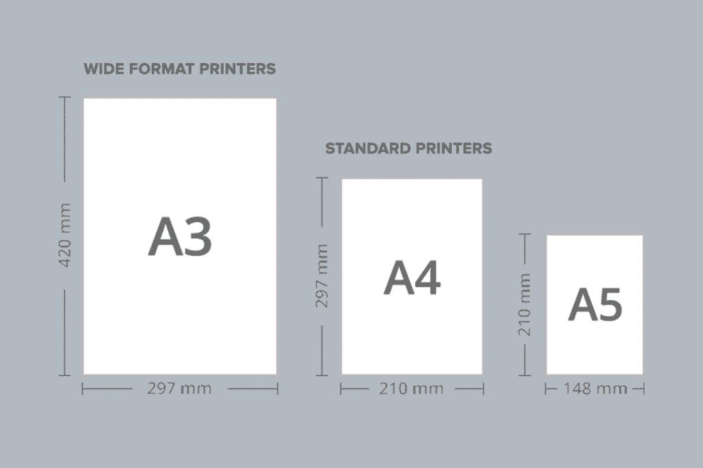 Paper Sizes a3 a4 a5