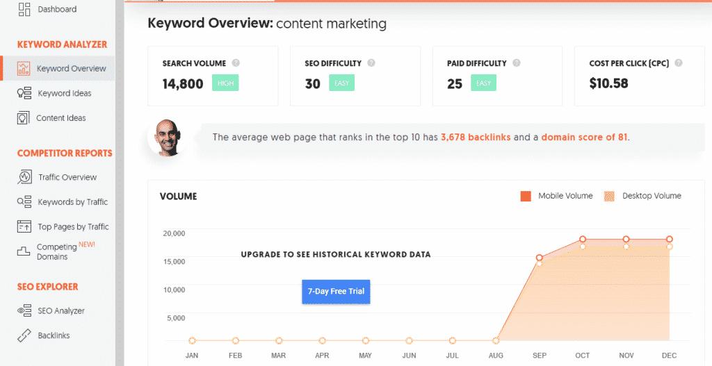 Ubersuggest social media marketing tool screenshot