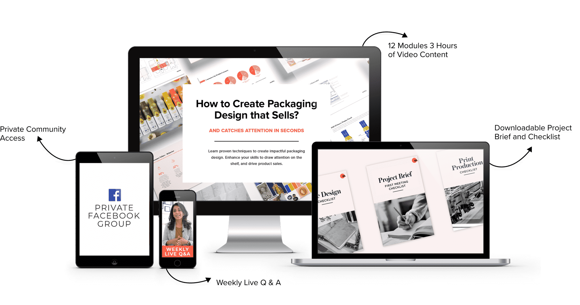 Best Packaging Design Course Online Overview