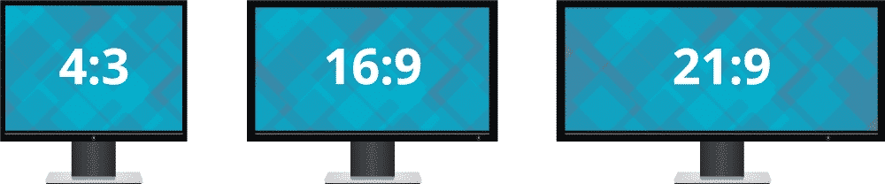 Computer Monitor Sizes