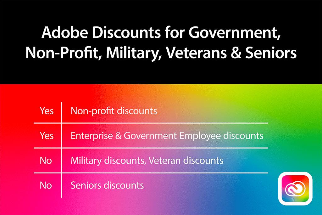 Adobe Discount for Military, Non-Profit, Enterprise