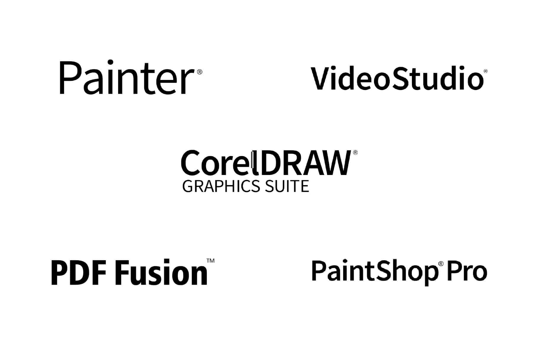 Corel Software