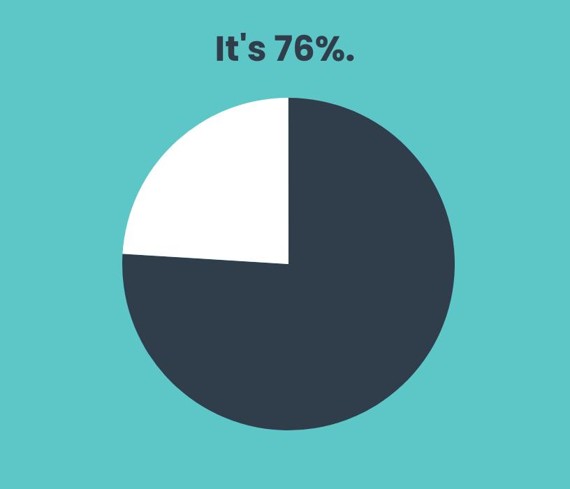 Useless data pie chart
