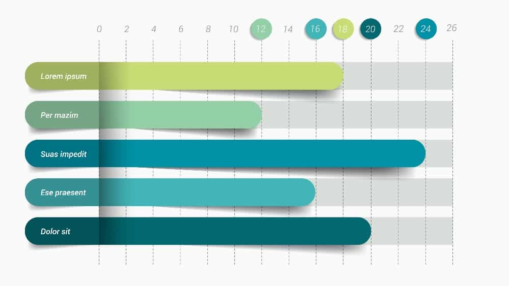 Data Storytelling - How To Choose The Right Chart